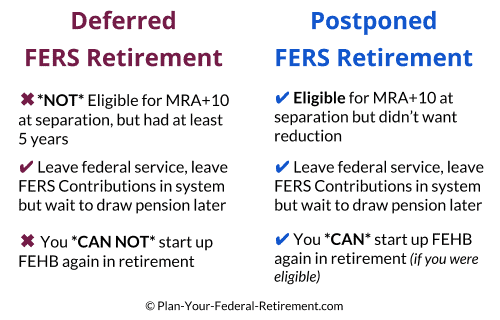 FERS Deferred Retirement vs FERS Postponed Retirement