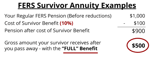 "FERS Survivor Benefits Example of ""Full"" Benefit"