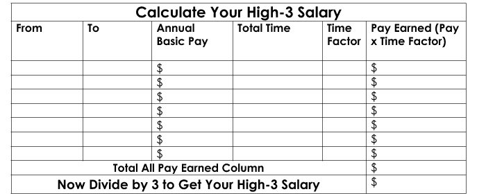 Worksheet to Calculate Your High 3 Salary for Federal Retirement