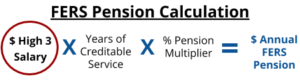 FERS Retirement Pension Formula