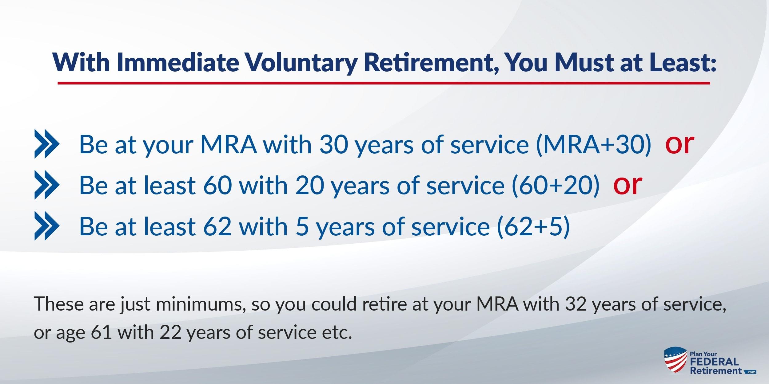 Regular FERS Retirement