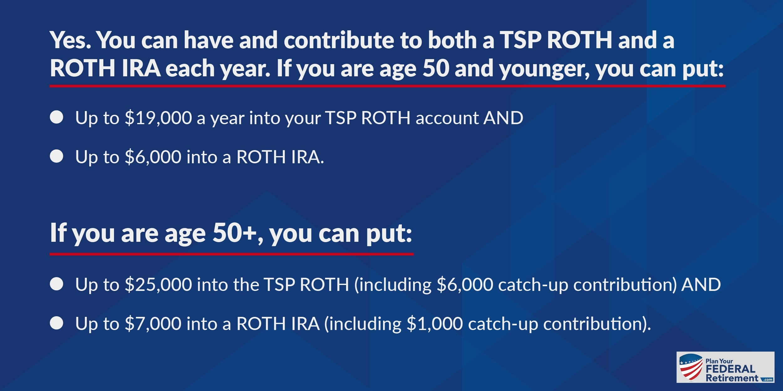Have both ROTH TSP and ROTH IRA