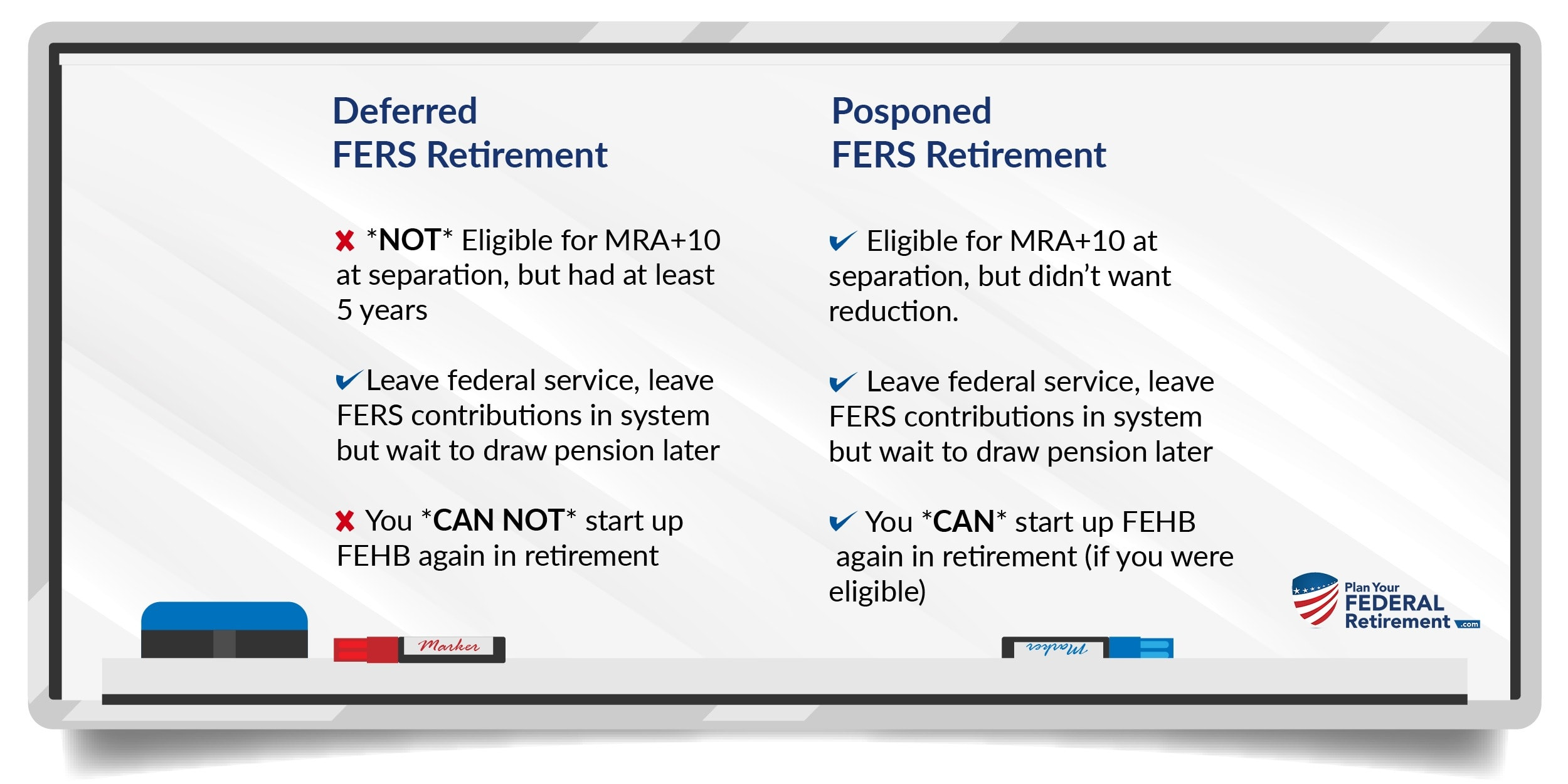 Differences between a Postponed vs Deferred Retirement